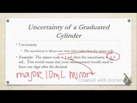 1.2 UNCERTAINTY AND A GRADUATED CYLINDER