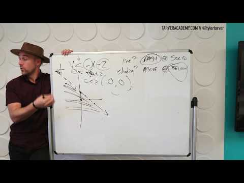 Graphing Linear Inequalities with Dashed Lines
