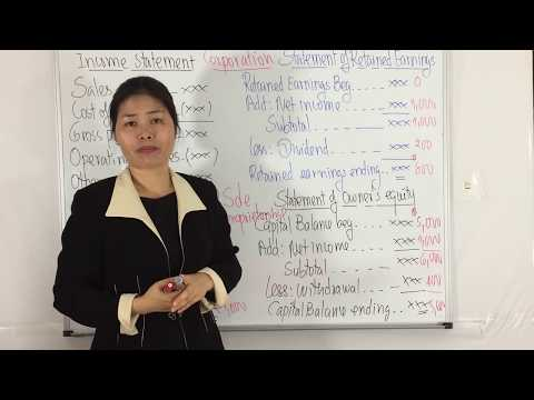 Financial Statement #16: Statement of REtained Earnings