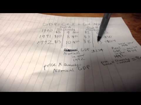 Real GDP vs Nominal GDP and an example on how to calculate GDP