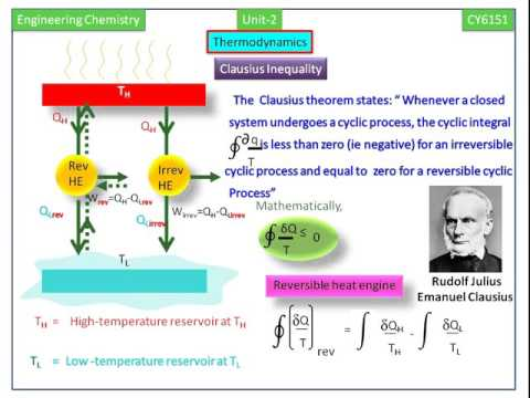 Thermodynamics-Clausius Inequality- Engineering Chemistry 1 Notes (CY6151)