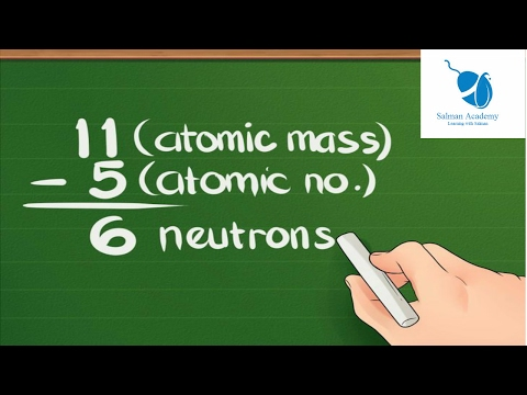 How to calculate Electron,Proton and Neutron in Urdu