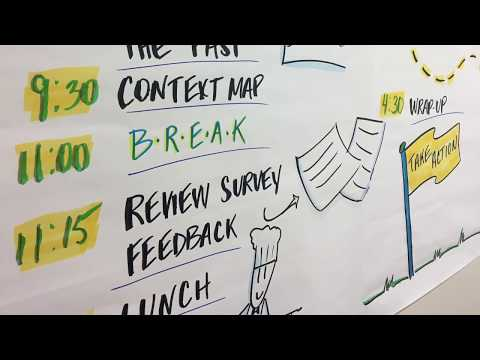 4 Tips for Creating the Best Workshop Agenda