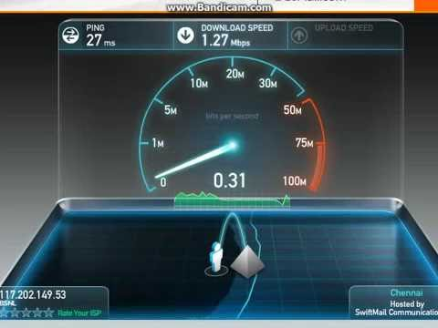 BSNL Speed Test After FUP