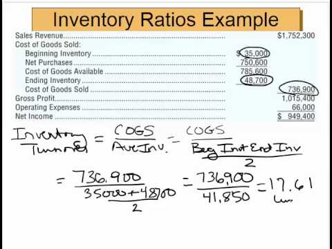 Ineventory Turnover and Days Sales In Inventory Ratios