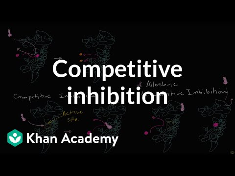 Competitive inhibition   Energy and enzymes   Biology   Khan Academy