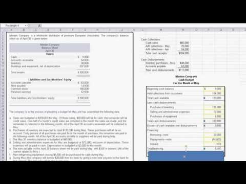 Minden Co Cash Budget and Budgeted Income Statement and Balance Sheet