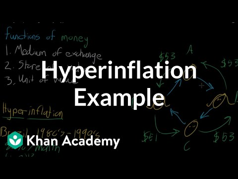 When money stops being money: Hyperinflation