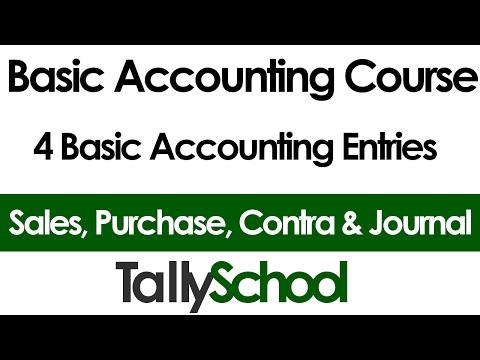 Basic Accounting Entries