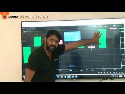 1. Hindi: Technical Analysis with Zerodha using Kite Software (Candlesticks Body and Shadows)