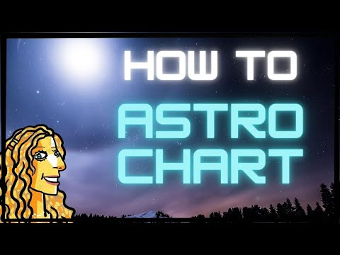 How to Understand a DAILY ASTROLOGY Transit Chart against YOUR Natal Chart?
