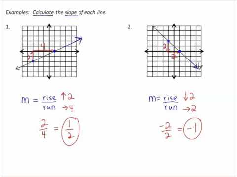 1 Calculate Slope (Spanish Version)