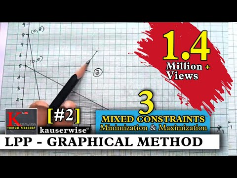 LPP Graphical Method(Minimization & Maximization with 3 Constraints) :-by kauserwise