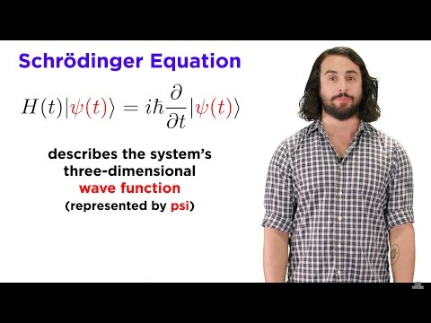 Quantum Mechanics and the Schrodinger Equation