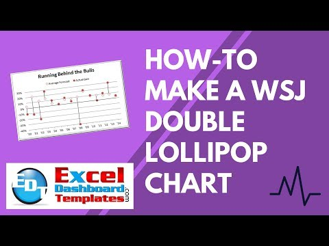 How-to Make a WSJ Double Lollipop Chart