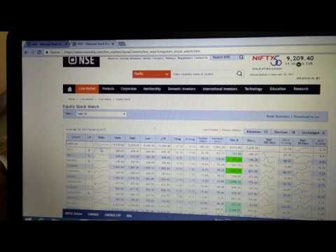 Earn 1000-5000 from stock market daily (intraday)