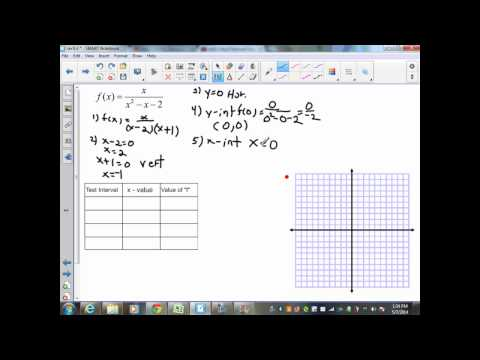 Alg II sec9 3 part 2 graphing rational expressions