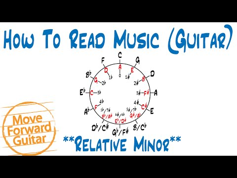 How to Read Music (Guitar) - Relative Minor