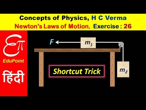 Newton's Laws of Motion - H C Verma Solutions - Chapter 5 Exercise 26 | in HINDI | EduPoint