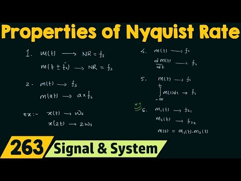 Properties of Nyquist Rate