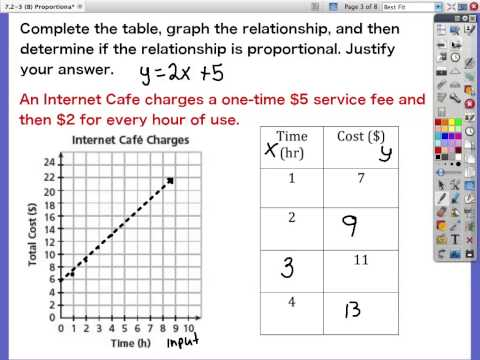 7.2-3 (B) Proportional Relationships and Graphs