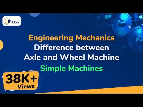 What is Differential Axle & Wheel in Engineering Mechanics
