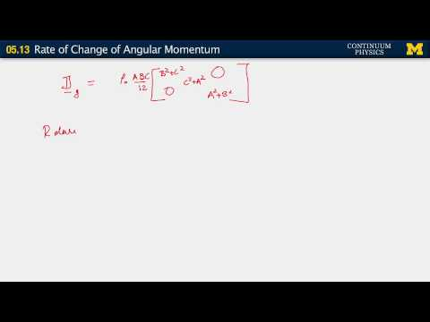 05.13. The rate of change of angular momentum