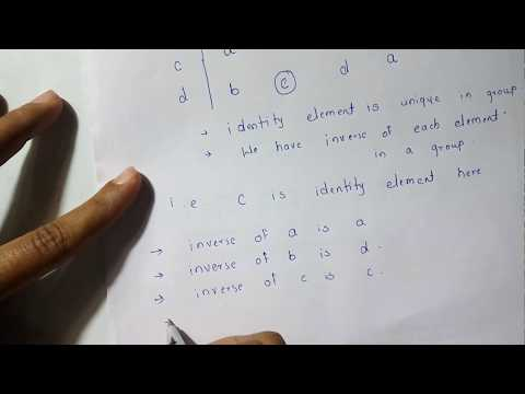 6th Unit - Question on Identity Element & Inverse (8)