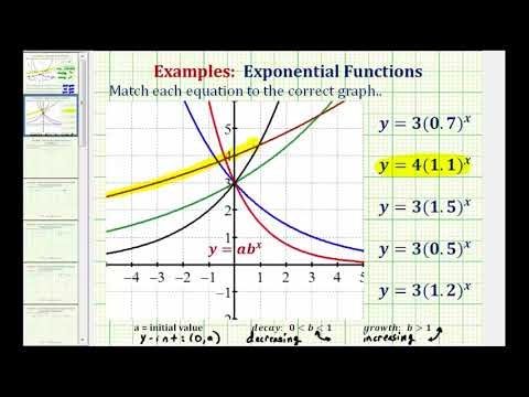 Ex:  Match Exponential Functions to Graphs