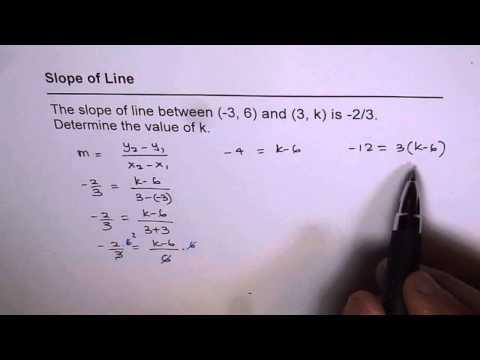 26 Find K For Given Line Slope