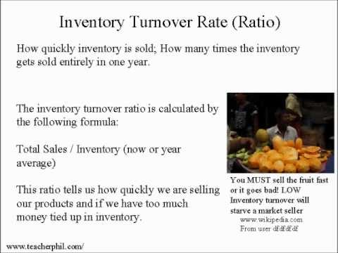 Business and Finance Lesson 4: Inventory Turnover Ratio (Learn English)
