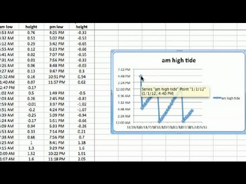How to Chart Tides in Excel : Advanced Microsoft Excel