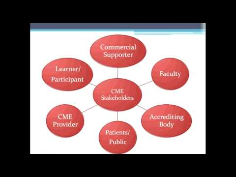 The Continuing Medical Education (CME) Industry