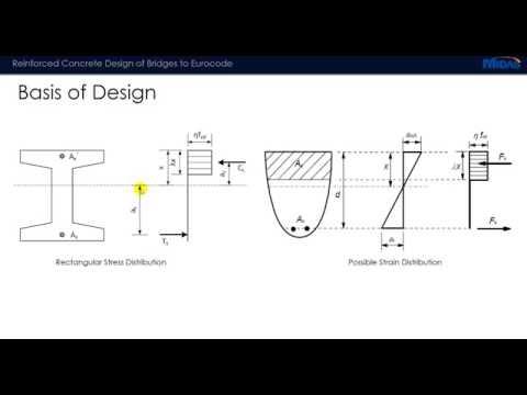 MiBridge Seminar - Reinforced Concrete Bridge Design to Eurocodes - Midas Civil