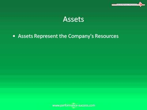 What are Assets and How to Calculate Them