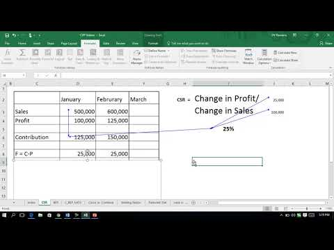 Contribution Change in profit and change in sales