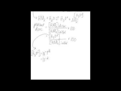 Calculating Percent Dissociation