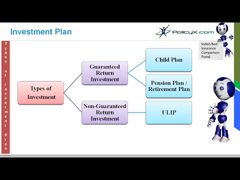 Best Investment Plan In India | ULIP Plans |Pension Plans at PolicyX