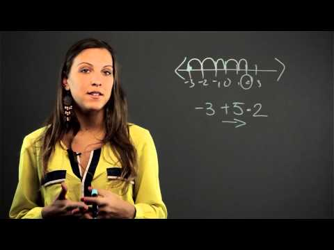 Solutions to Difficulties in Learning Math : Math Solutions