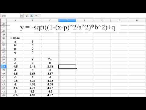 Ellipse in a Spread Sheet: Create and Control