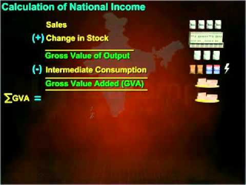 Calculating National Income Value Added or Product Method - Class 12