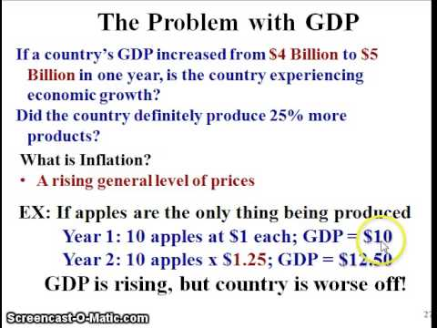 Macro Unit 1 Pt.2 Calculating GDP and Real GDP