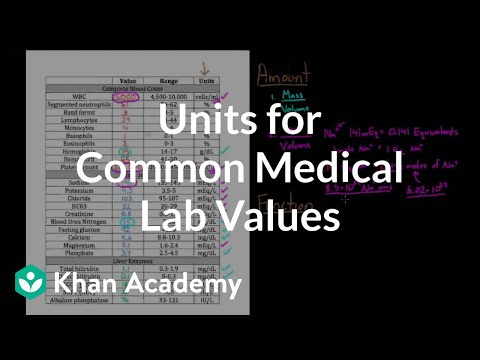 Units for common medical lab values | Health & Medicine | Khan Academy