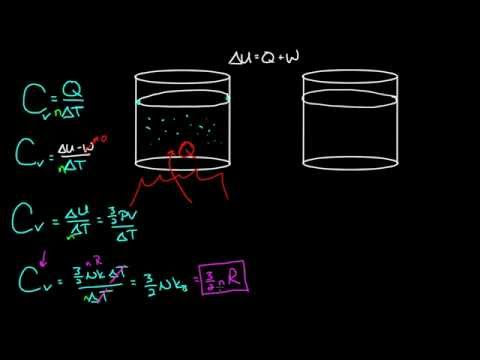 Heat capacity at constant volume and pressure | Physical Processes | MCAT | Khan Academy