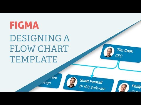 How to create a flow chart using figma [template included]