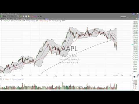 The long and the short of Apple and Baidu (August 12, 2015) - Stock Market Mentor