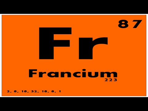 STUDY GUIDE: 87 Francium | Periodic Table of Elements