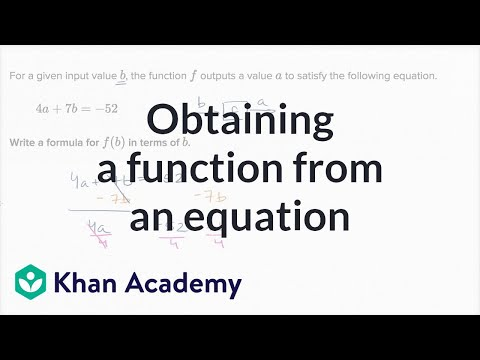 How to create a function from an equation (example) | Functions | Algebra I | Khan Academy