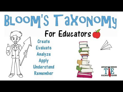 Bloom's Taxonomy: Why, How, & Top Examples