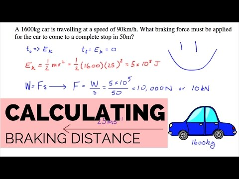 Calculating the Braking Force of a Car